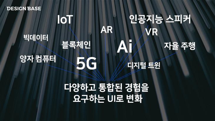 웹디자인이 망하지 않는 이유 - 5G, IoT, AR, VR, 인공지능 등 신기술 들이 많이 쏟아지기 때문
