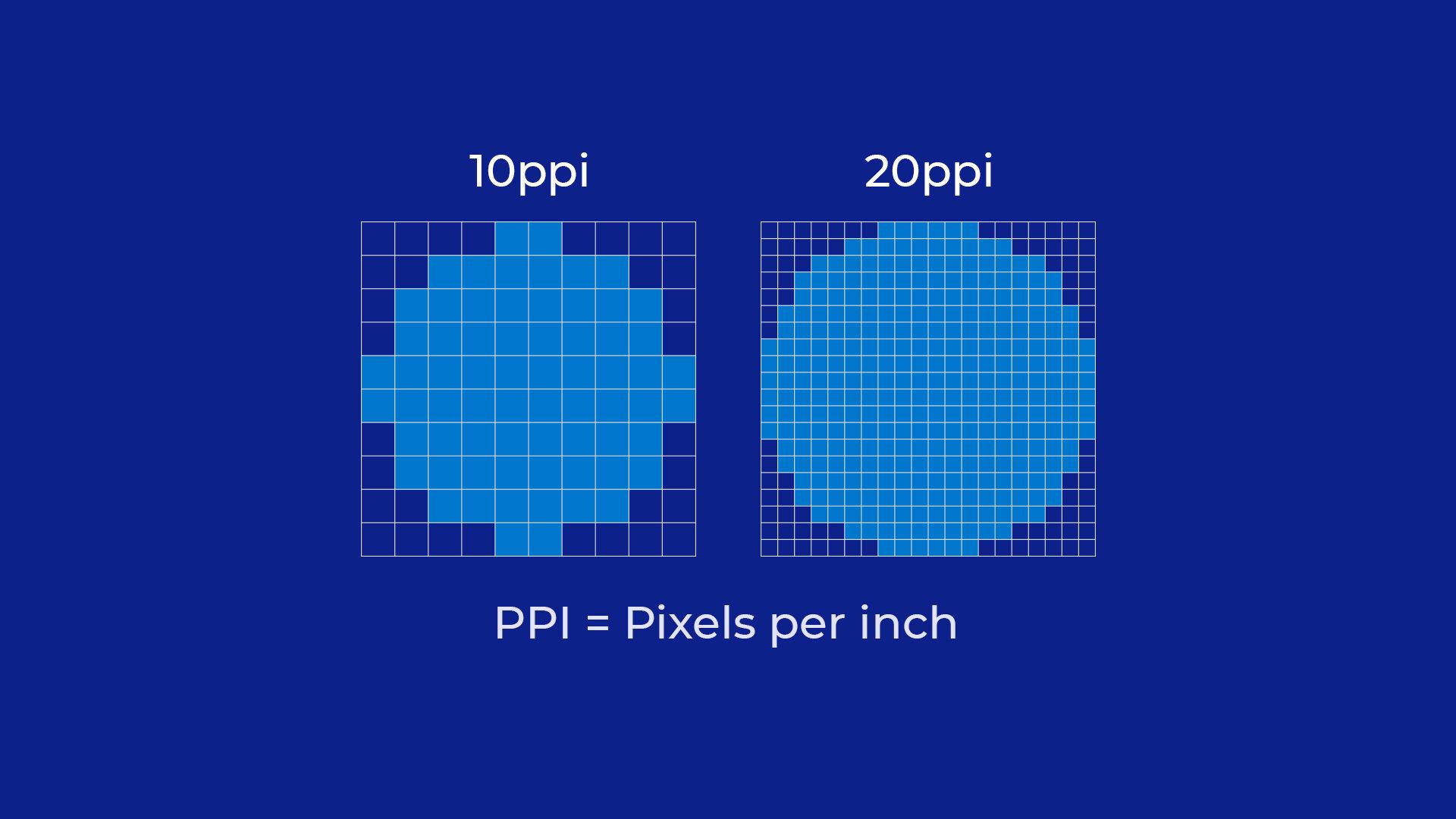 포토샵 기초강좌 PPI는 Pixels per inch